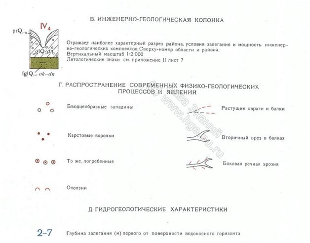 Карта инженерно-геологического районирования